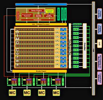 RV770 - Click for image enlargement