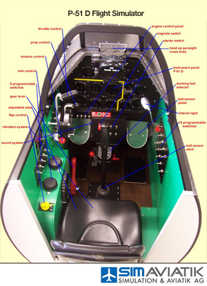 The SimAviatik P-51 cockpit - Click for a PDF enlarged image