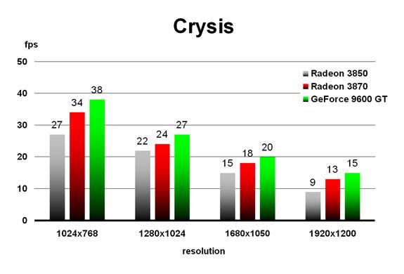 GPUs_Crysis
