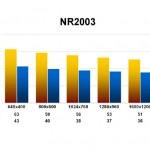 Win64_NR2003