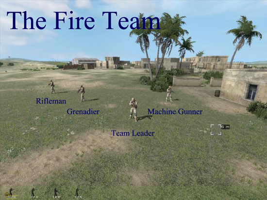 Infantry Fire Team : Tactical briefing squad and fire team movements simhq